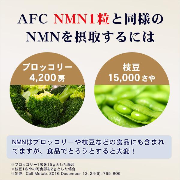 NMN(エヌエムエヌ)