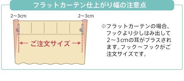B.【装飾レールの場合】