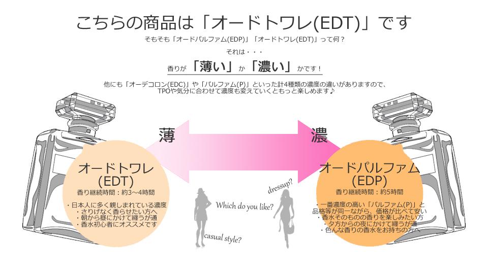 EDP紹介