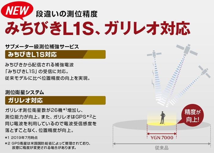 ユピテル YGN7000 みちびきL1S、ガリレオ対応