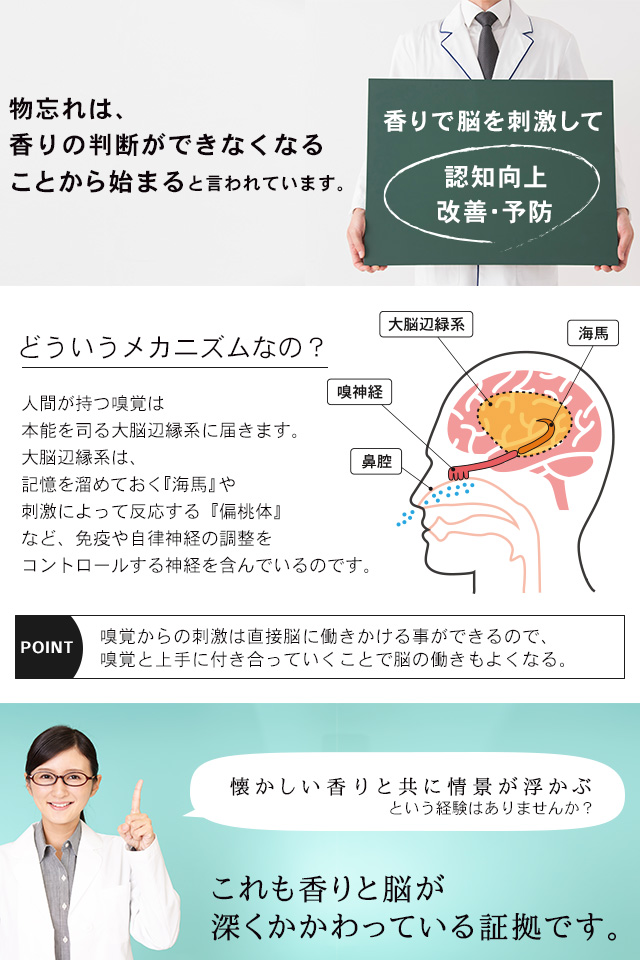 香りで脳を刺激して、認知向上、改善・予防