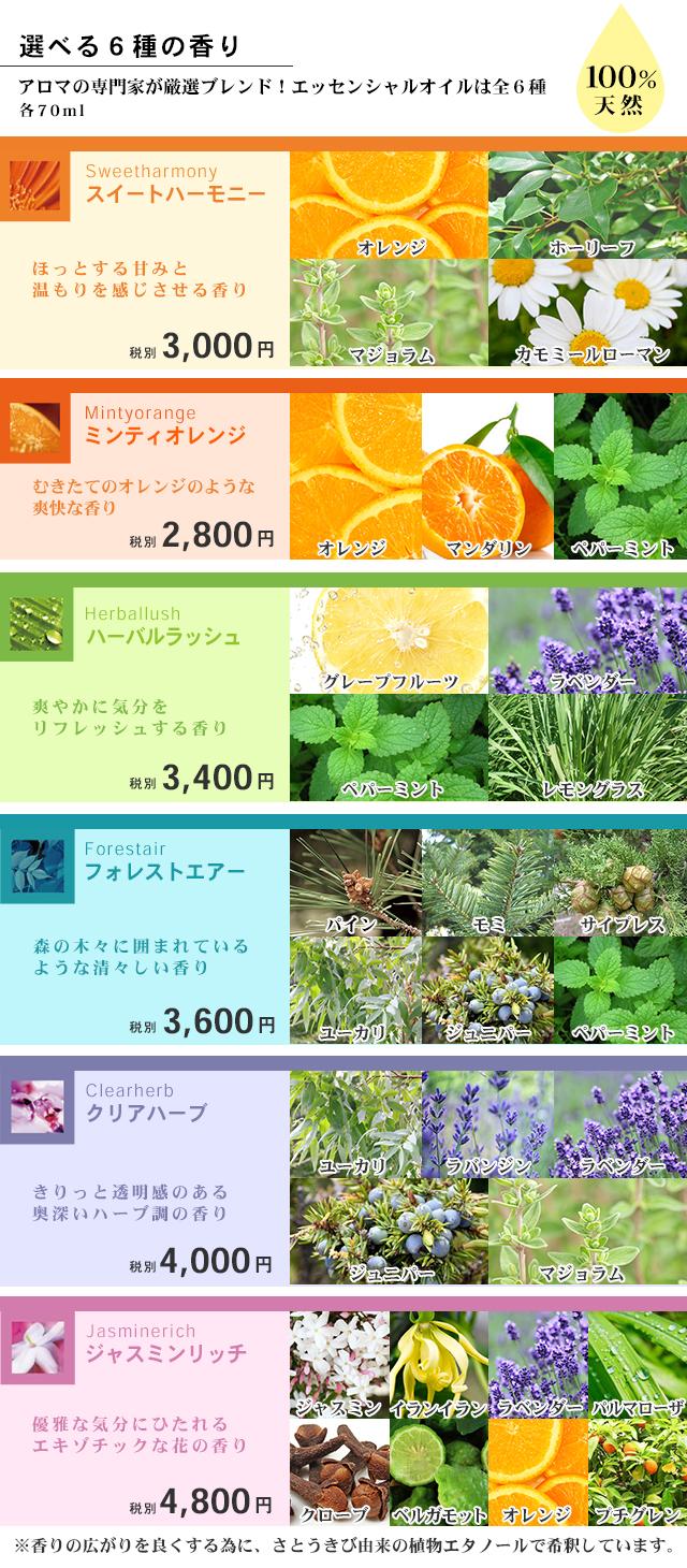 選べる6種の香り