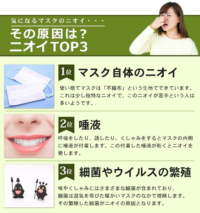 マスクのニオイの原因TOP3