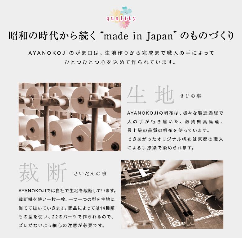 """quality 昭和の時代から続く""""made in Japan""""のものづくり AYANOKOJIのがま口は、生地作りから完成まで職人の手によってひとつひとつ心を込めて作られています。 生地 きじの事 AYANOKOJIの帆布は、様々な製造過程で人の手が行き届いた、滋賀県高島産、最上級の品質の帆布を使っています。できあがったオリジナル帆布は京都の職人による手捺染で染められます。 裁断 さいだんの事 AYANOKOJIでは自社で生地を裁断しています。裁断機を使い一枚一枚、一つ一つの型を生地に当てて抜いていきます。商品によっては14種類もの型を使い、22のパーツで作られるので、ズレがないよう細心の注意が必要です。"""