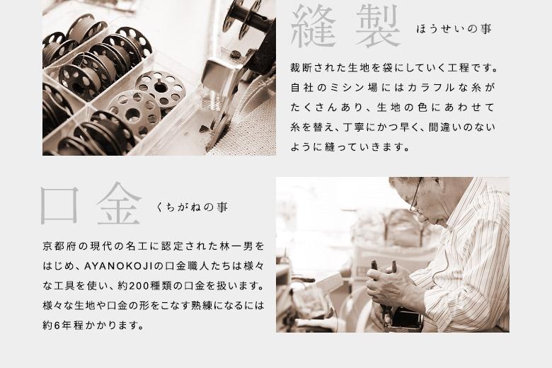 縫製 ほうせいの事 裁断された生地を袋にしていく工程です。自社のミシン場にはカラフルな糸がたくさんあり、生地の色にあわせて糸を替え、丁寧にかつ早く、間違いのないように縫っていきます。 口金 くちがねの事 京都府の現代の名工に認定された林一男をはじめ、AYANOKOJIの口金職人たちは様々な工具を使い、約200種類の口金を扱います。様々な生地や口金の形をこなす熟練になるには約6年程かかります。