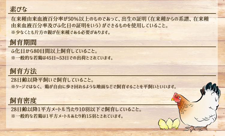 地鶏ってどんな鶏?2