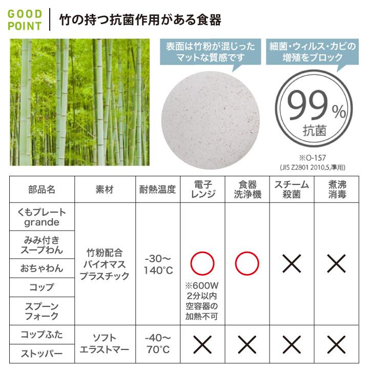 竹の持つ抗菌作用がある食器
