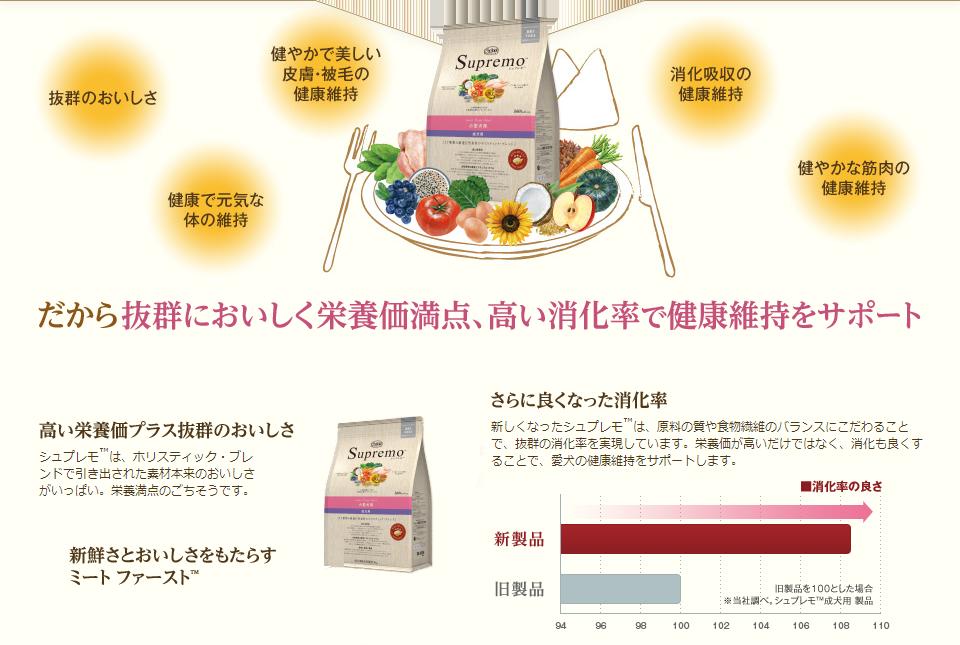 抜群においしく栄養価満点、高い消化率で健康維持をサポート
