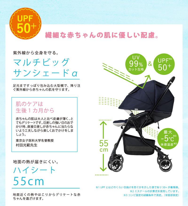 UPF50+ 繊細な赤ちゃんの肌にやさしい配慮。マルチビッグサンシェードα ハイシート55cm