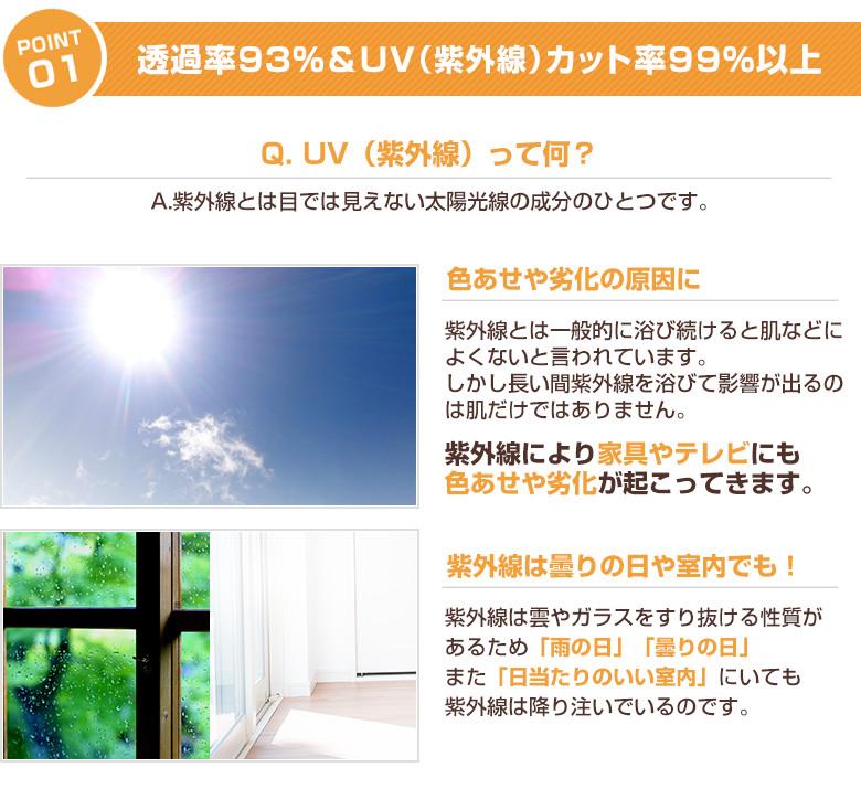 UVカット率34%以上!
