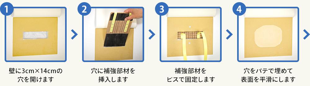 壁に3cm×14cmの穴を開けます>穴に補強部材を挿入します>補強部材をビスで固定します>穴をパテで埋めて表面を平滑にします