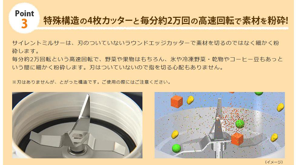 Point3 特殊構造の4枚カッターと毎分約2万回の高速回転で素材を粉砕!