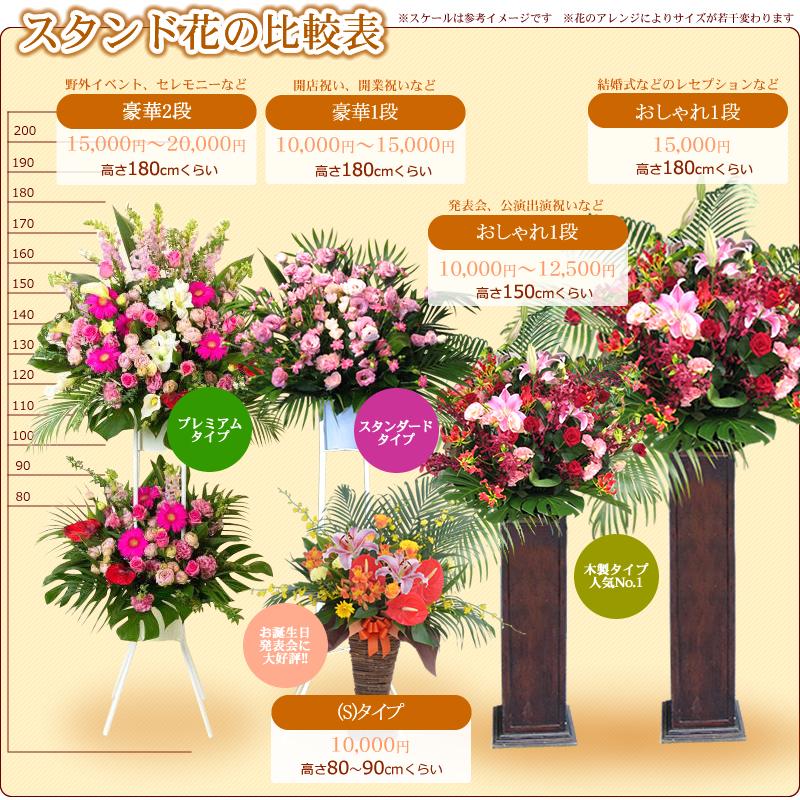 スタンド花 種類一覧
