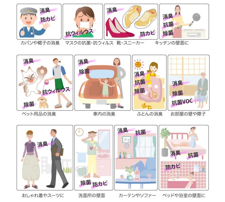 大腸菌対策,鳥インフルエンザ対策,ノロウイルス対策,大腸菌対策,O-157予防、黄色ブドウ球菌予防