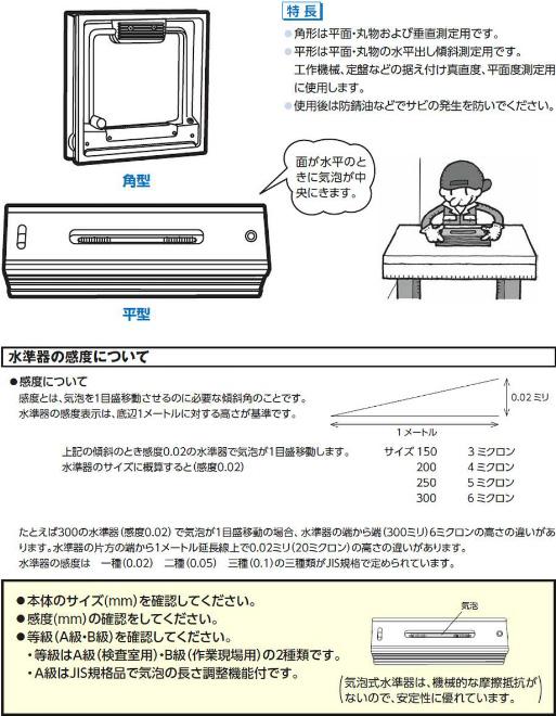 スコヤ・水準器 | 精密水準器