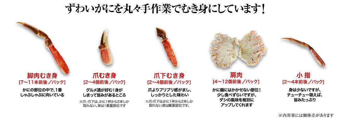ずわい蟹を丸々手むきしています!|脚肉むき身、爪むき身、爪下むき身、肩肉、小指