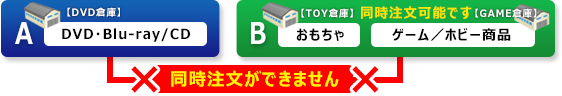 DVD/CD商品 と おもちゃ/ゲーム商品 はシステムの都合により同時にご注文ができません