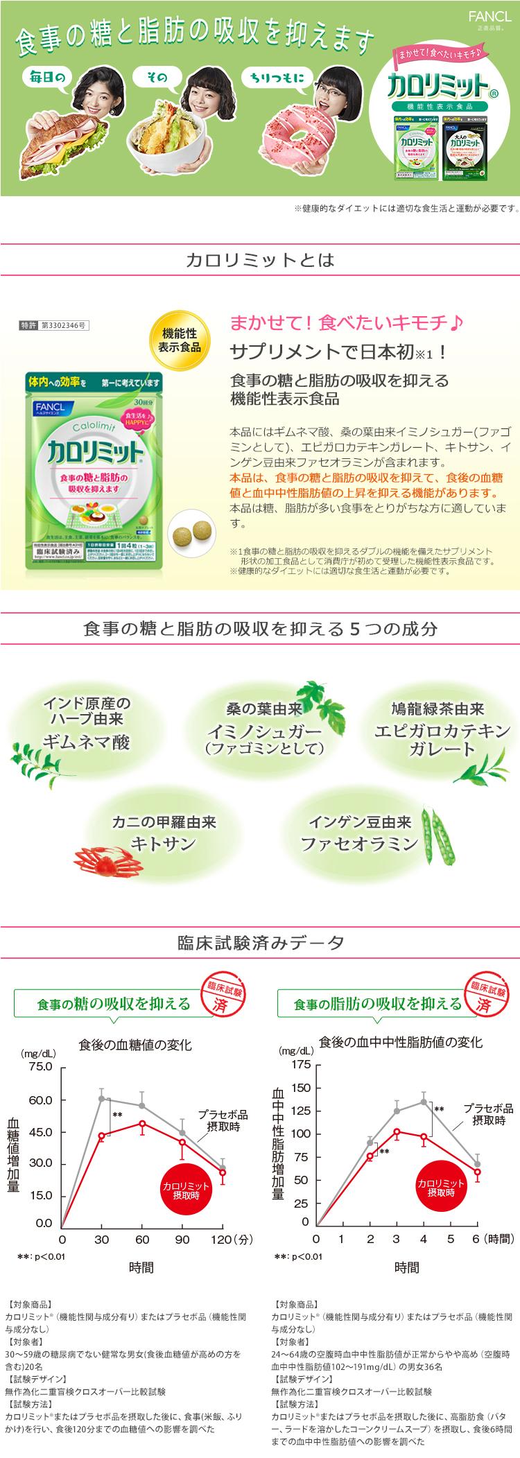 食事の糖と脂肪の吸収を抑える  カロリミットとは 食生活をハッピーに!サプリメントで日本初!食事の糖と脂肪の吸収を抑える 機能性表示食品 5つの成分 ギムネマ酸 イミノシュガー エピガロカテキンガレート キトサン ファセオラミン