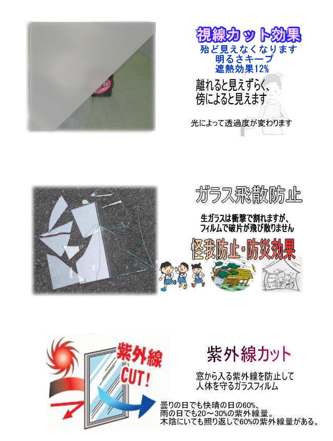 ブラインド効果・ガラス飛散防止・紫外線カット