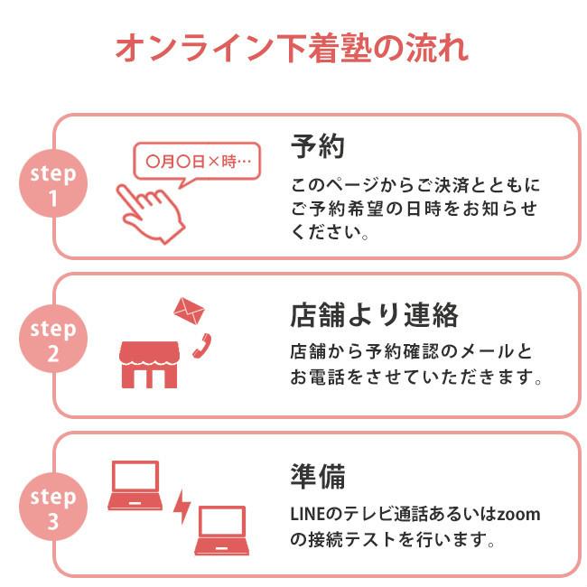 オンライン下着塾の流れは、予約、店舗からの連絡、接続テスト