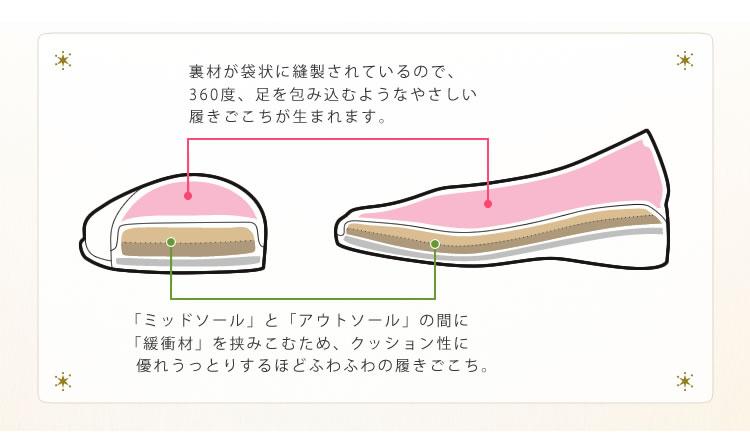 熟練の職人しかできないボロネーゼ製法で作られた特別な靴