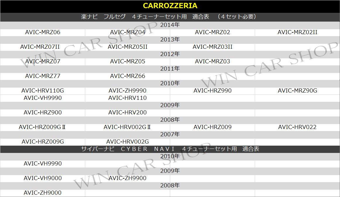 Manual pioneer english carrozzeria avic-mrz02 Pioneer Carrozzeria