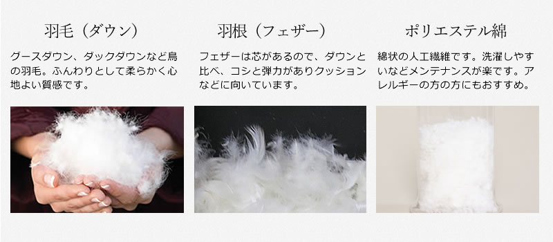 中綿、ダウン、フェザー、ポリエステル綿。グースダウン、ダックダウンなど鳥の羽毛は、ふんわりとして柔らかく心地よい質感です。