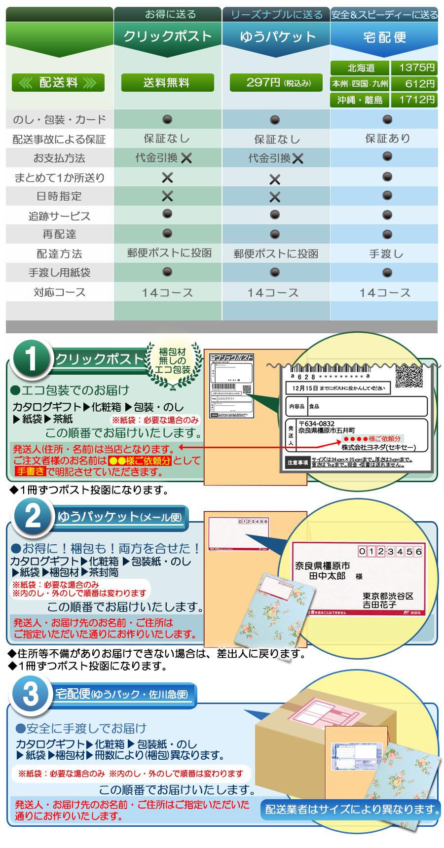 52713b99cf また、4月のカタログ改変期の為、現在掲載している電子カタログ(PC版ページ対応)の内容と異なる場合がございます。