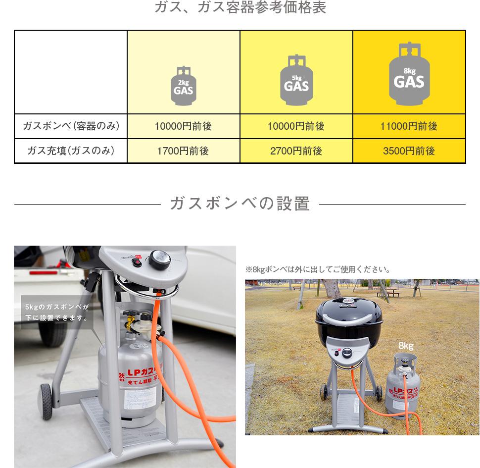 ガス、ガス容器参考価格表