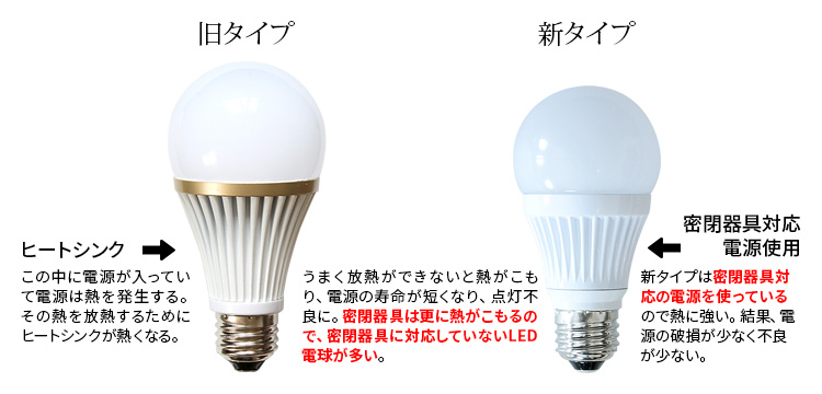 Beaubelle(ボーベル) オリジナル BELLED(ベルド) LED電球 1000ルーメン