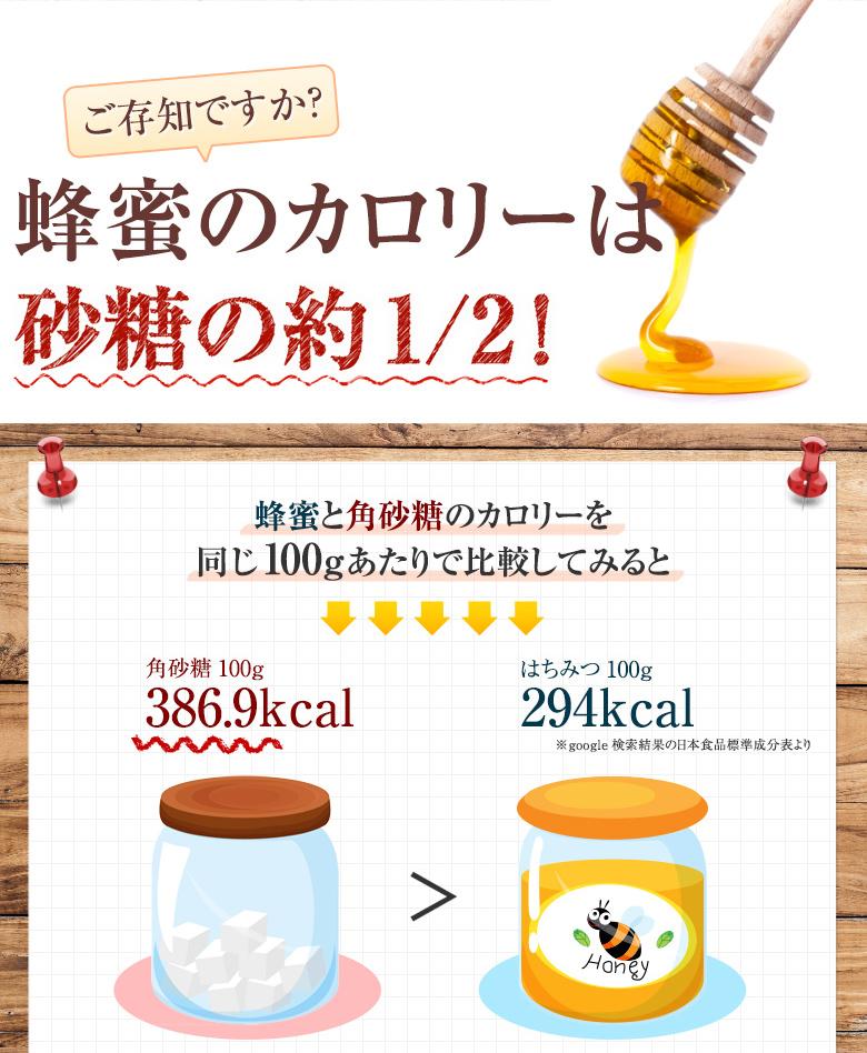 ご存知ですか?蜂蜜のカロリーは、砂糖の半分なんです!