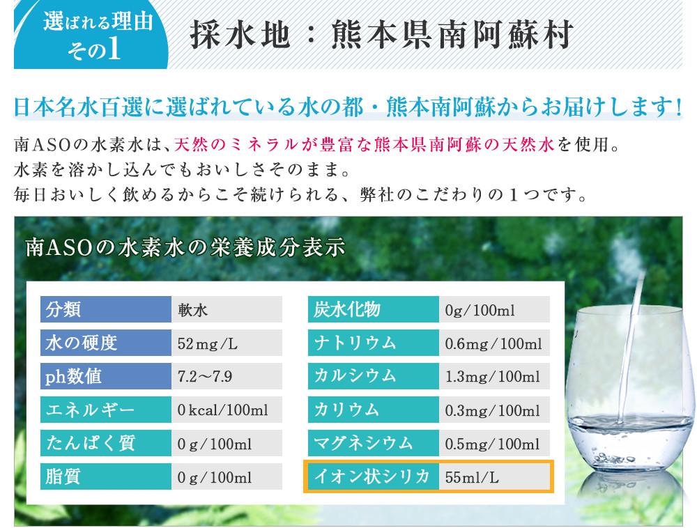 選ばれる理由その1|採水地:熊本県南阿蘇村