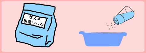 セスキ炭酸ソーダのメモ
