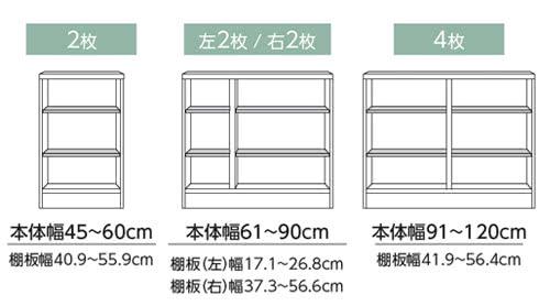 標準棚板付属枚数