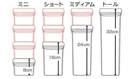 高さは8の倍数で4種類