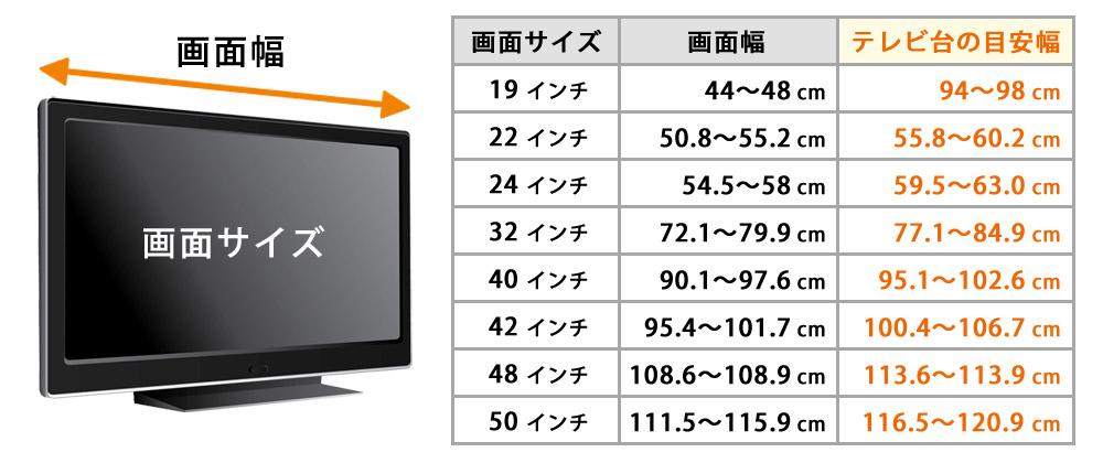 テレビ台サイズの目安