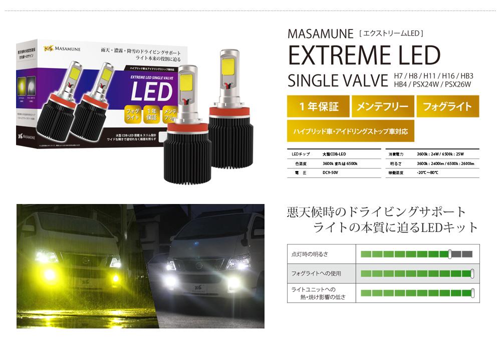 EXTREME LED