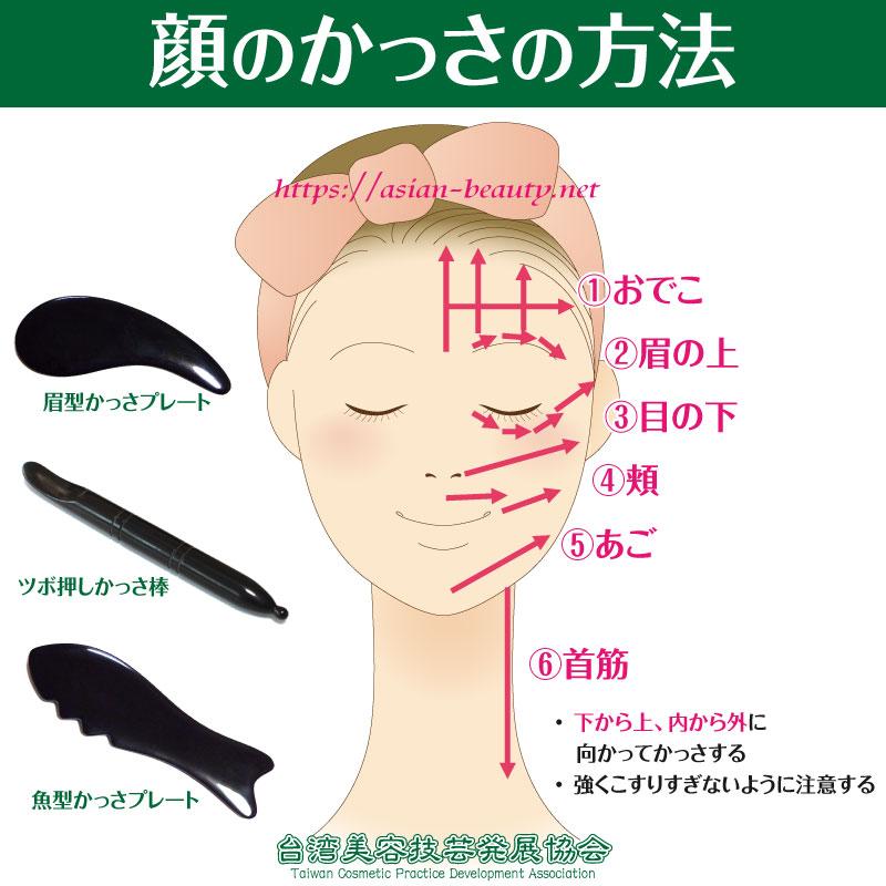 顔のかっさの方法