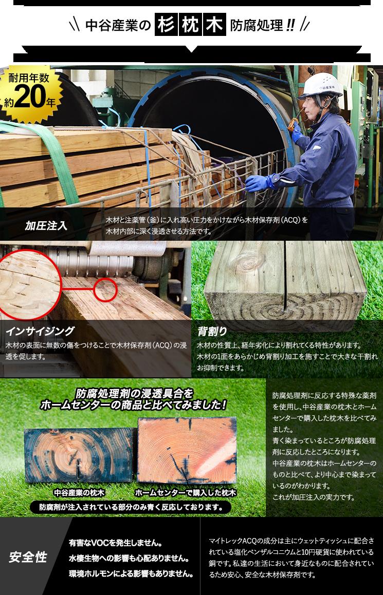 中谷産業の杉枕木防腐処理