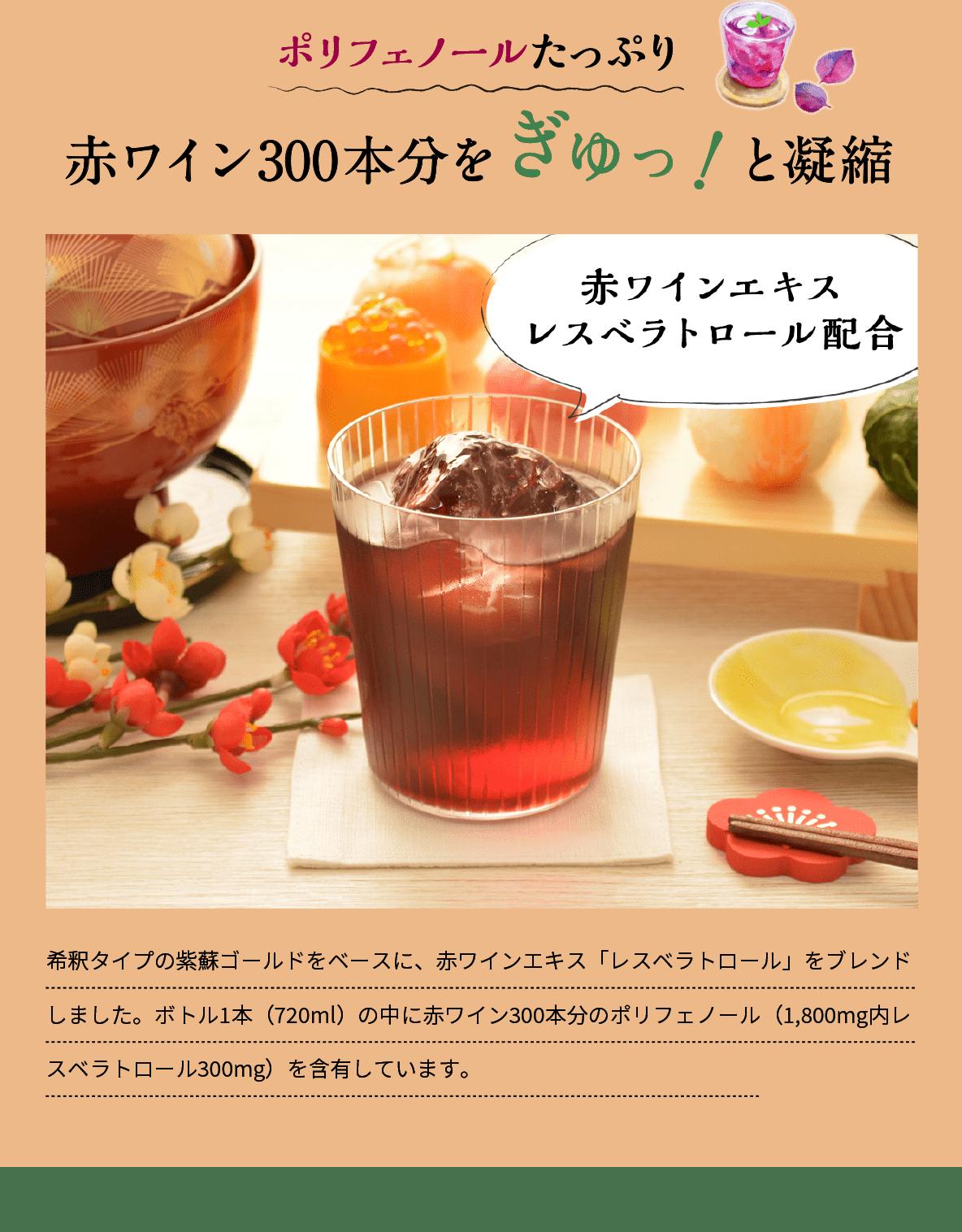 紫蘇ジュースについて