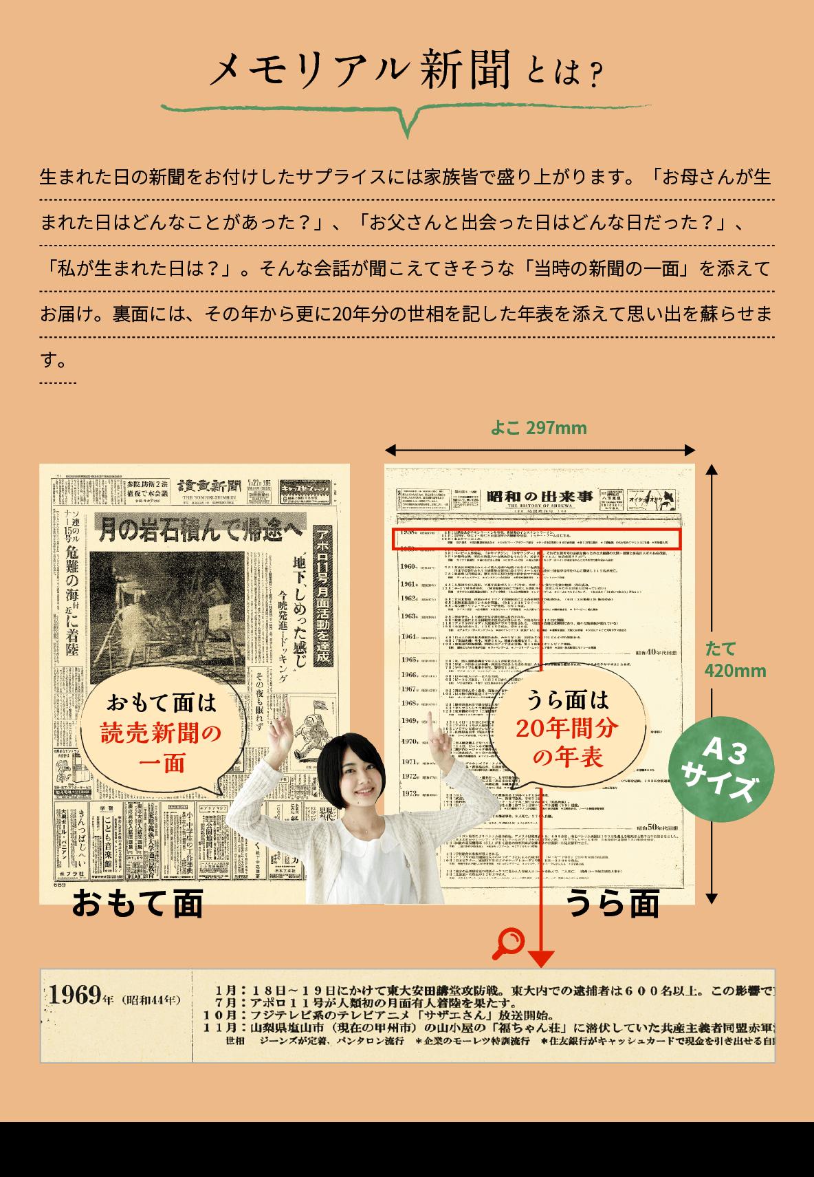 メモリアル新聞とは?