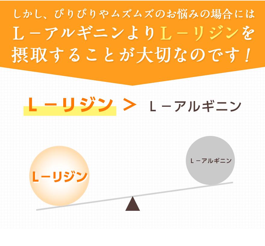 L-リジン1000サプリ