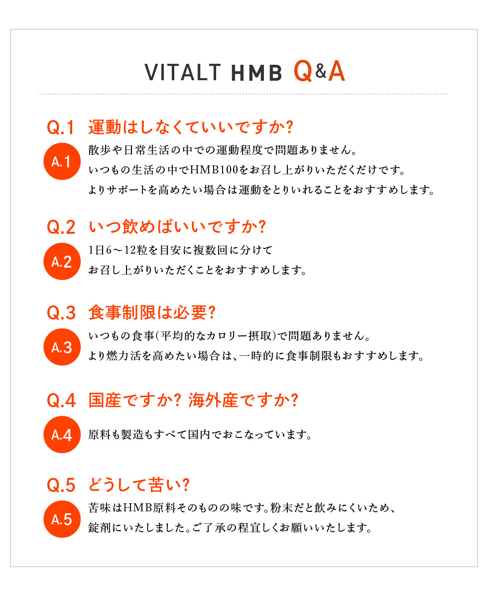 HMB Q&A