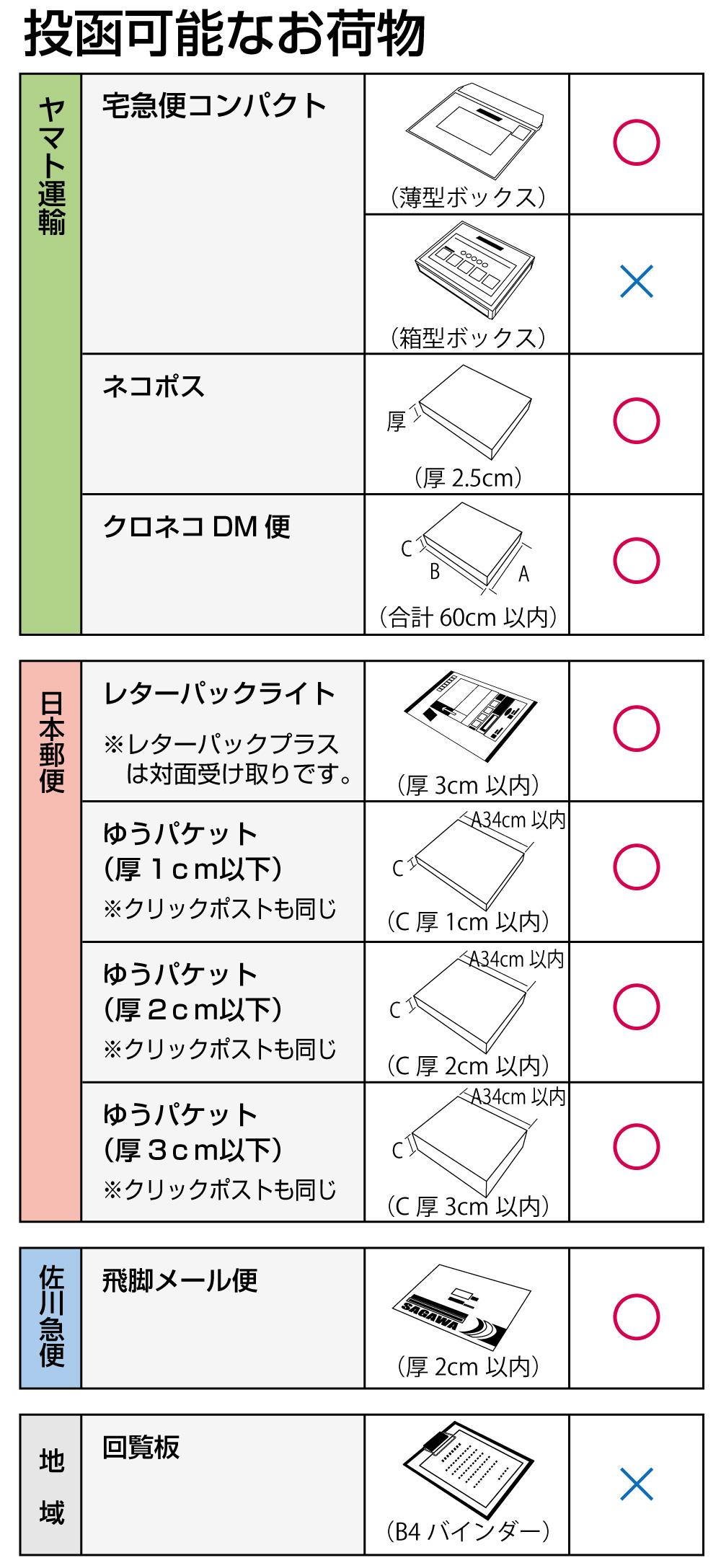 レオン MB0310 ステンレス 投函対応表