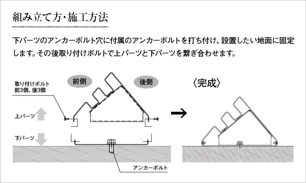 ラグジーカーストッパー トリプルライン(1本)