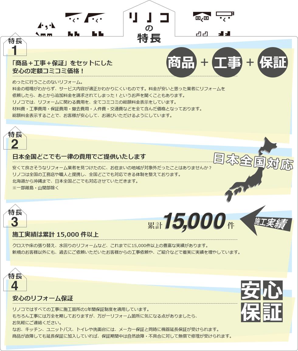 リノコの特長 特長1「商品+工事+保証」をセットにした安心の定額コミコミ価格! 特長2日本全国どこでも一律の費用でご提供いたします 特長3施工実績は累計15,000件以上 特長4安心のリフォーム保証