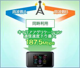 501HWレンタル商品詳細05