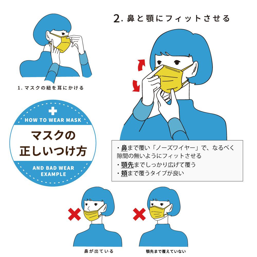 マスクの正しいつけ方。鼻から顎先まですっぽり覆い、鼻の横はノーズワイヤーで顔の形に添わせるマスクがおすすめ