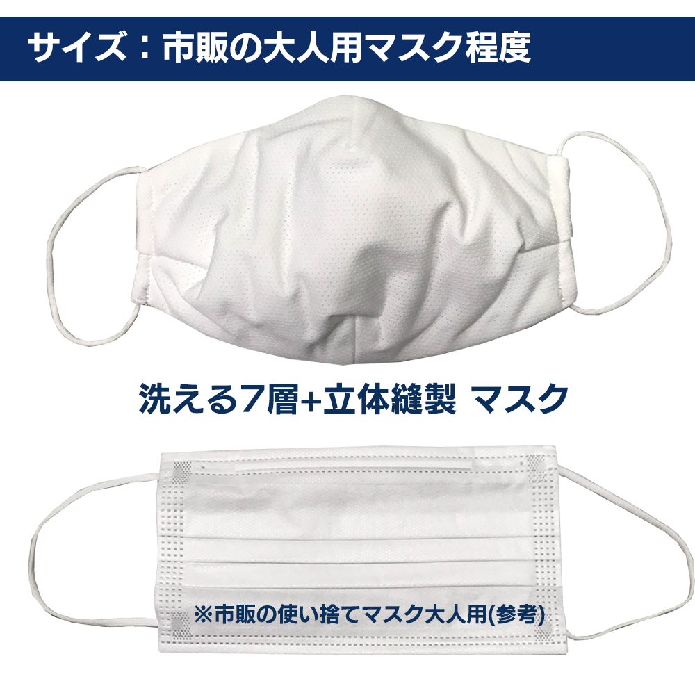 市販の大人用マスクと同じぐらいの大きさ。男女兼用