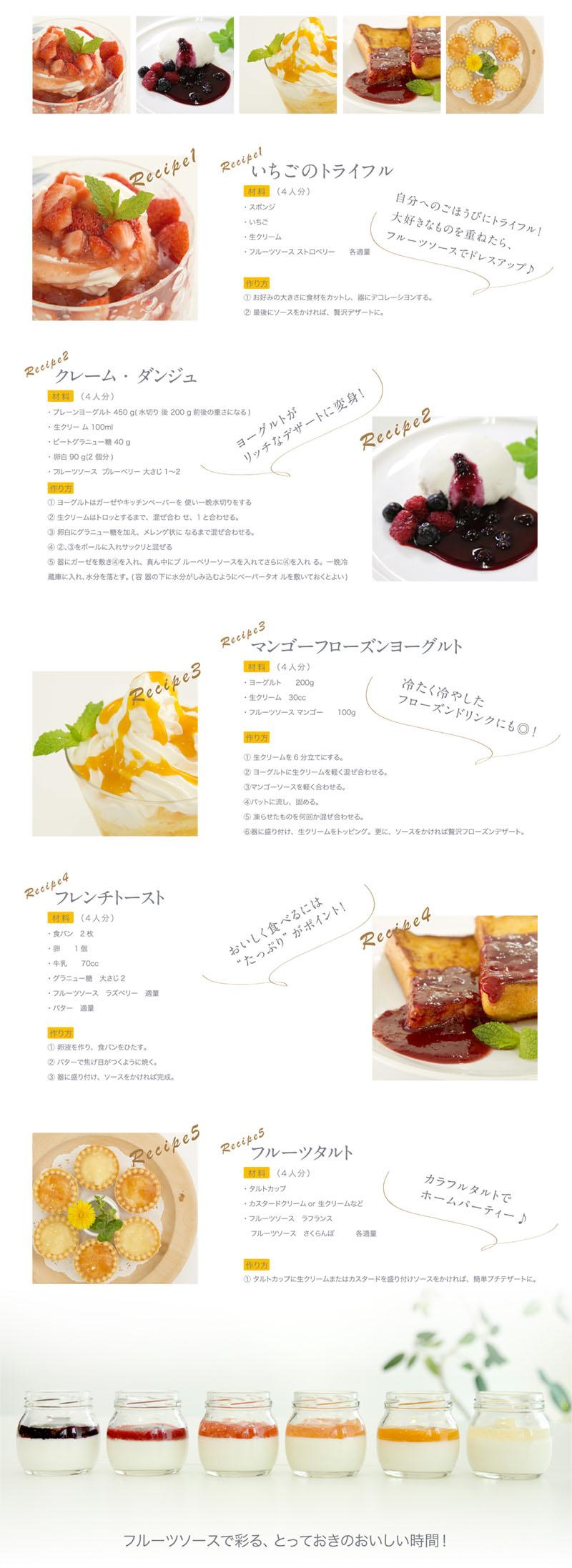フルーツソースの楽しみ方